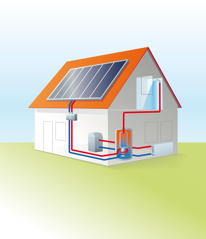 solaranlagen w rme und warmwasser von der sonne. Black Bedroom Furniture Sets. Home Design Ideas